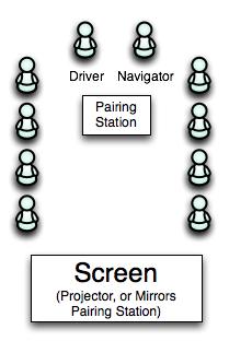 images/coding-dojo.png